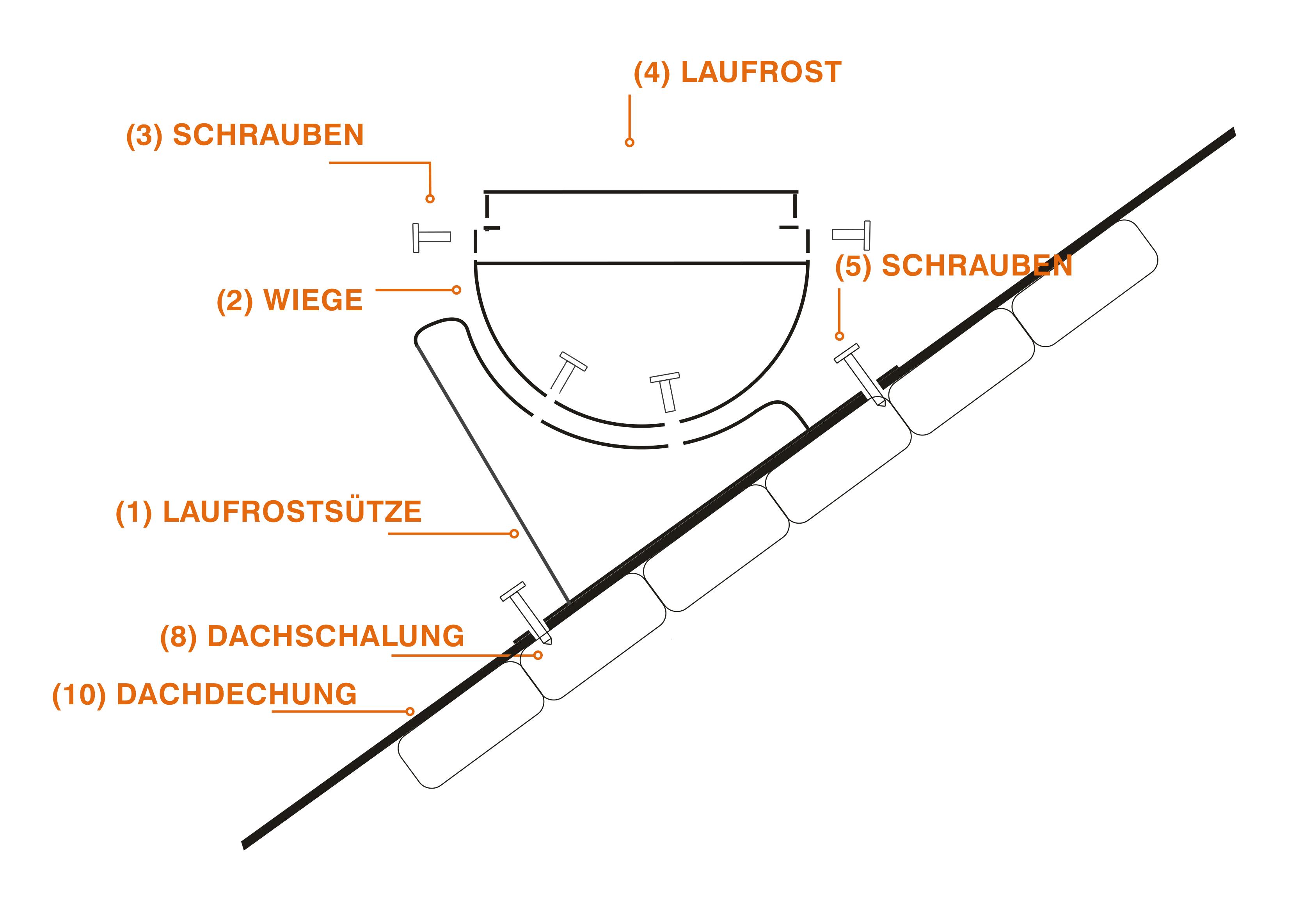 Dachtritt Steigtritt 100 cm Komplett f/ür Plattdach flache Abdeckung Ziegelrot